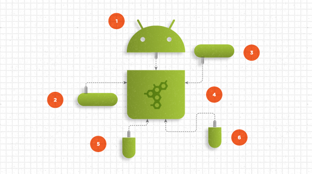 Android Gradle Build Status & Minor Changes