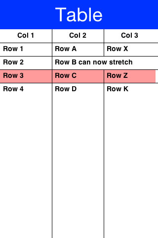 Selected table row from the code above