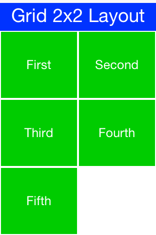 Grid Layout 2x2