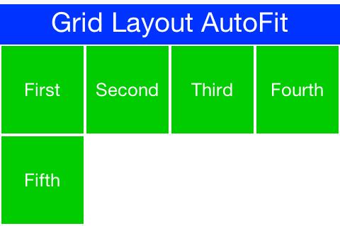 Grid Layout autofit landscape