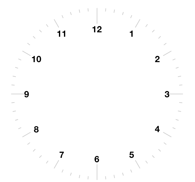Drawing the numbers on the watch face