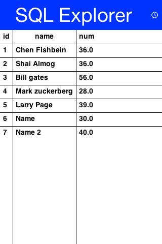 Database (Codename One API)