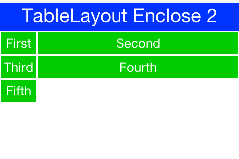 TableLayout.encloseIn() with default behavior of growing the last column