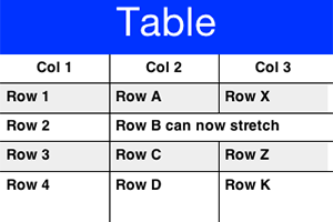 Table with customize cells using the pinstripe effect